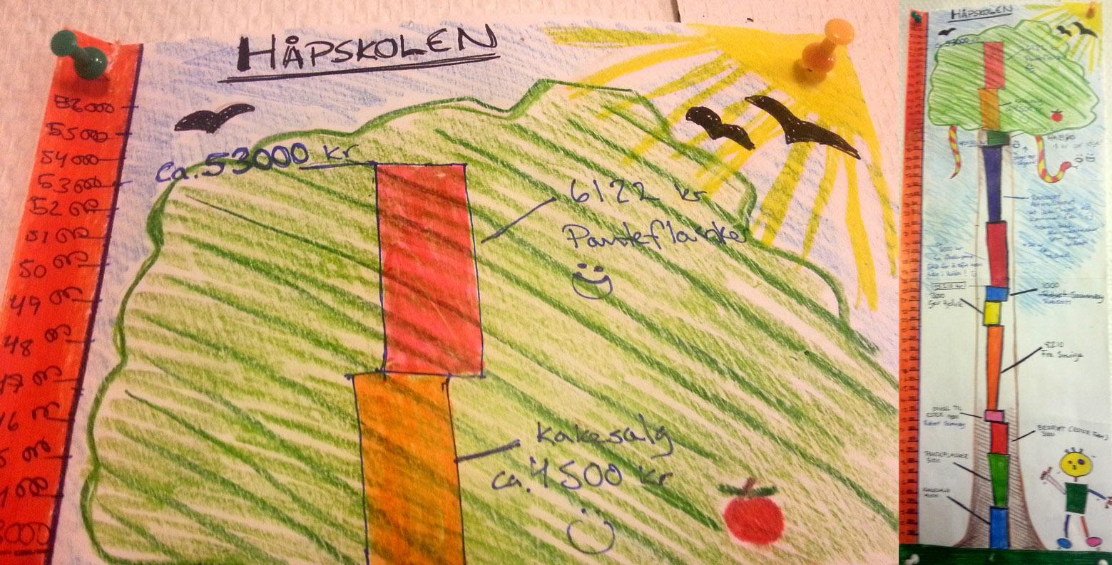 haapskole_tre_02
